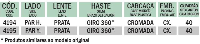 ASA COM GIRO 360º