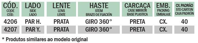 BIZ 125 / XRE 300 COM GIRO 360º