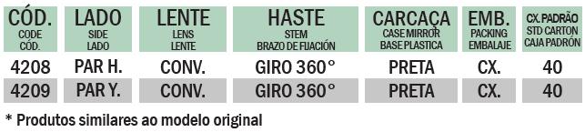 CB 300R 2011COM GIRO 360º