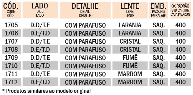 CONJUNTO DE LENTE FAZER YS 250 2011~2014
