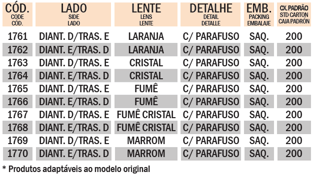 CONJUNTO DE LENTE NOVA TITAN 125/150 E NOVA NXR BROS 150 2013~2014 - VERSÃO SEM METALIZAR