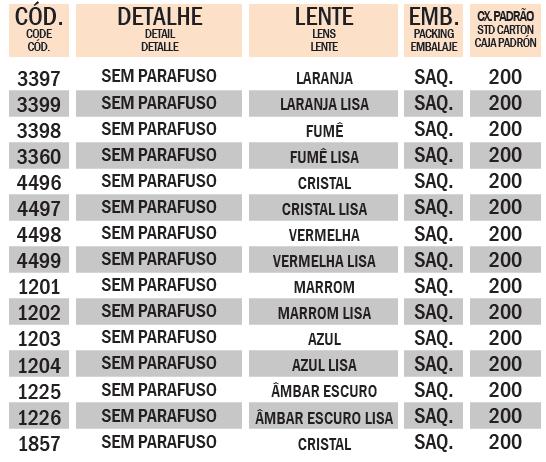 CONJUNTO DE LENTE TITAN 125/150