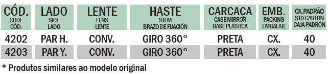 GS COM GIRO 360º