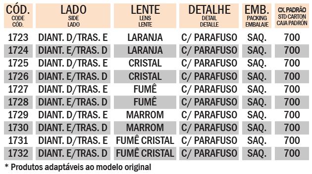 MINI LENTE NOVA TITAN / NXR BROS 125/150 2014