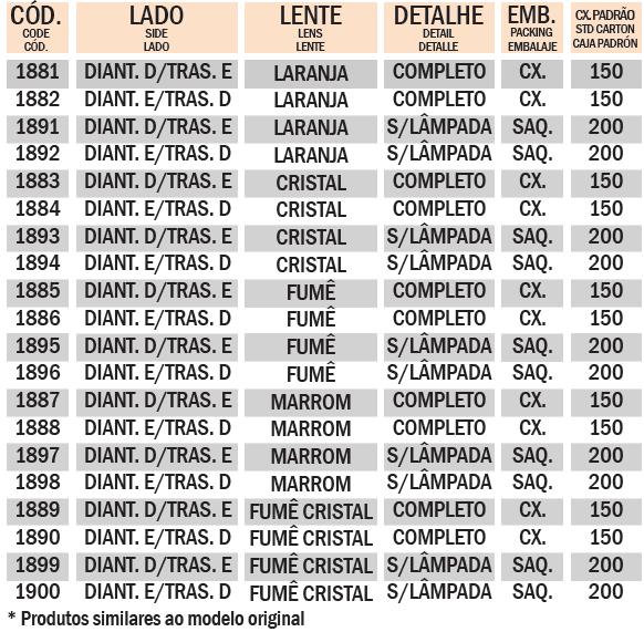 MINI PISCA NOVA NXR BROS 125/150 2014