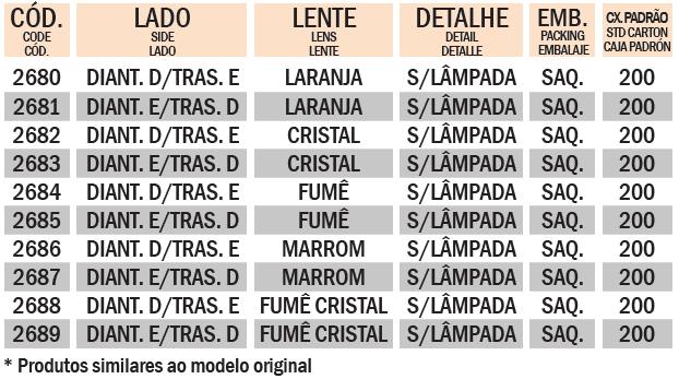 MINI PISCA NOVA TITAN 125 / 150 2014 - VERSÃO SEM METALIZAR
