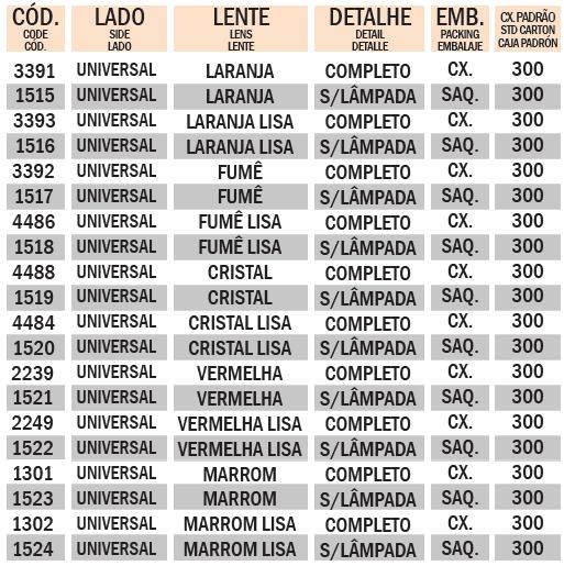MINI PISCA TITAN 125/150 KS