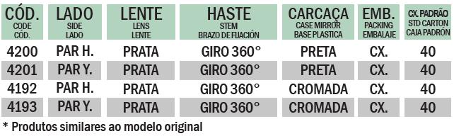 MINI TITAN COM GIRO 360º