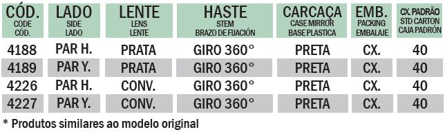 NOVA FAZER YS 150 COM GIRO 360º