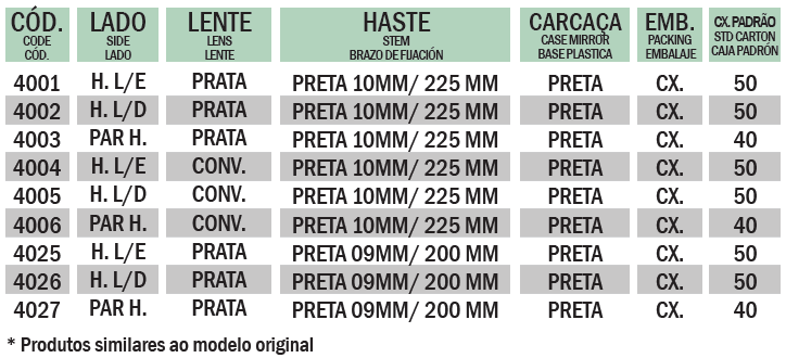 NOVA TITAN 125/150 2014