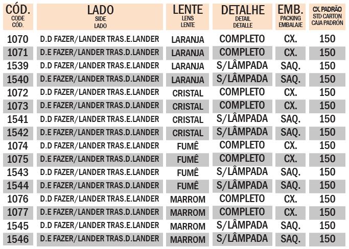 PISCA FAZER 250 2006 ~ 2008 DIANT. / XTZ 250 LANDER 2007 ~ 2008 DIANT. - TRAS.