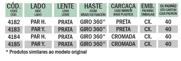 STRADA COM GIRO 360º